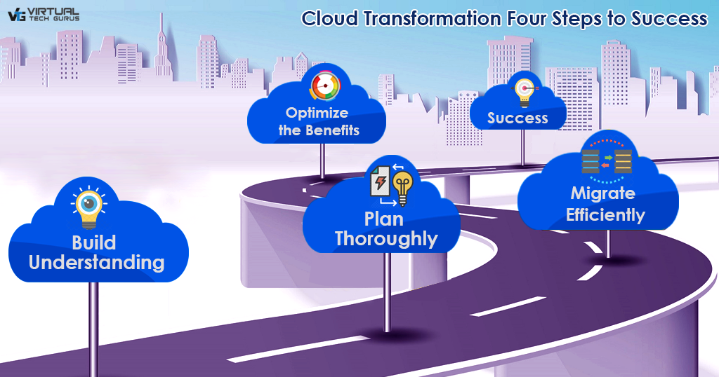 Cloud-Transformation-Four-Steps-to-Success