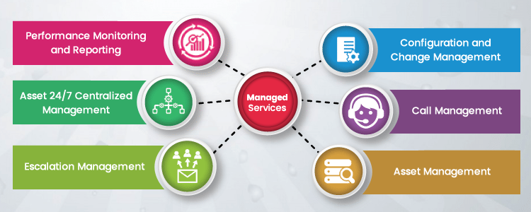 ManagedITServices-Collaborating-with-an-MSP